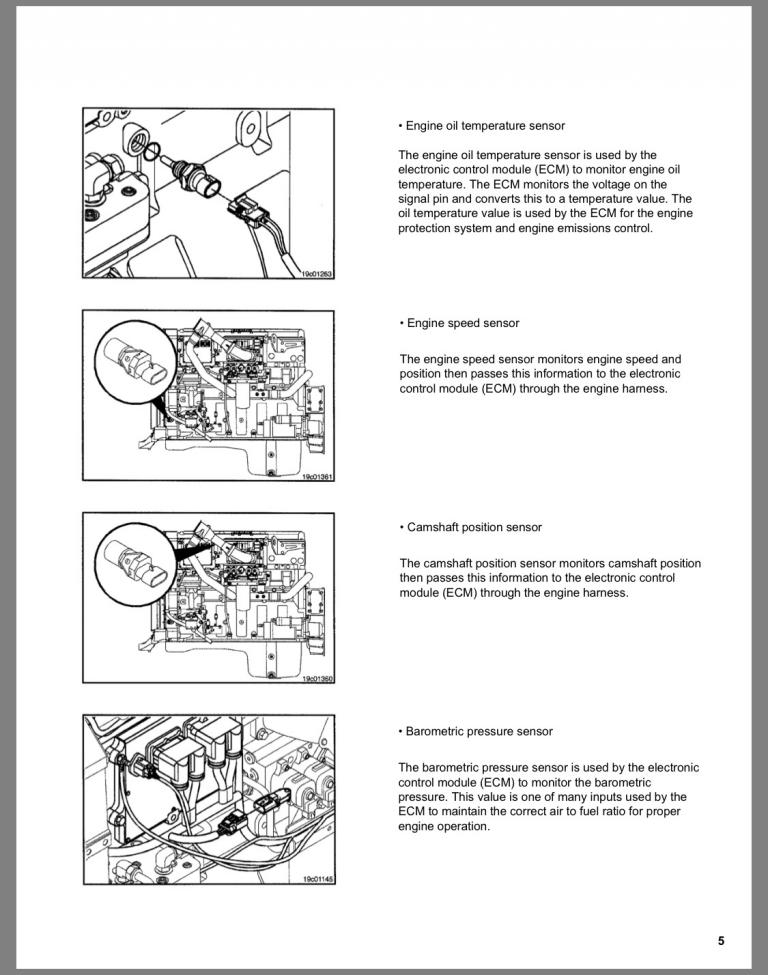 Manual on CM870 ECM & Sensor locations